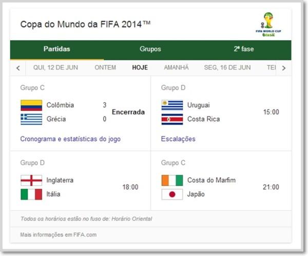 pesquisa-google-copa-mundo-2014-722x600