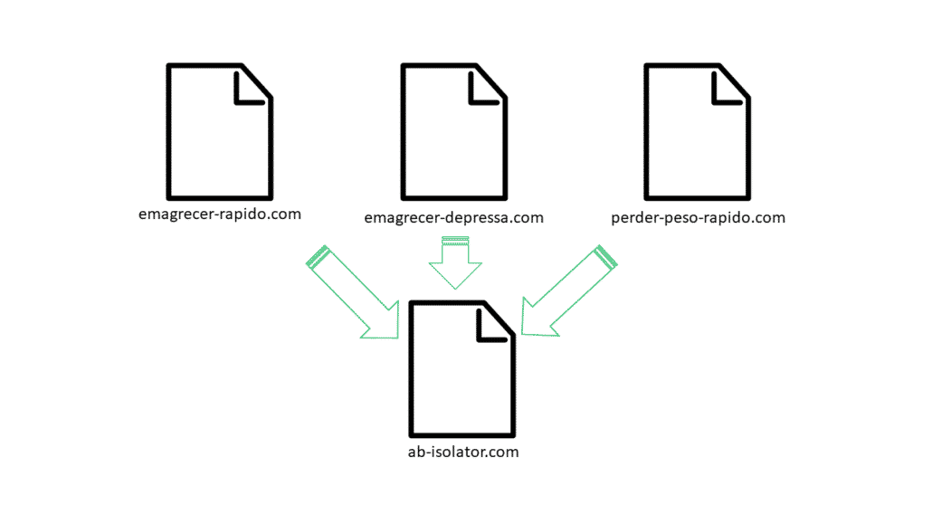 Exemplo de doorwayp pages com domínios externos