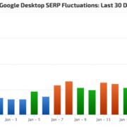 tualização do Google em Janeiro de 2020